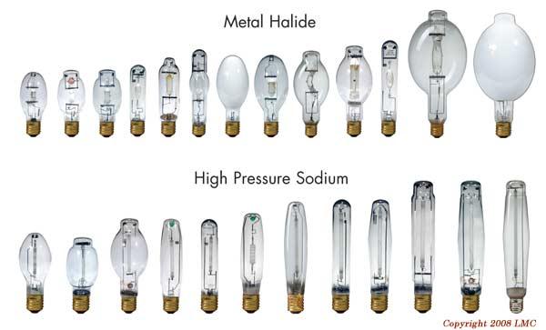 Lampen soorten – Led verlichting watt