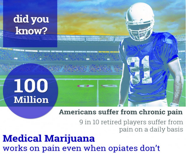 advertetnie NFL