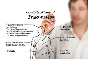 Gezondheidsrisico's van te weinig slaap