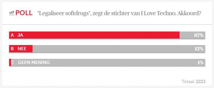 Poll DeMorgen 20Juli2015