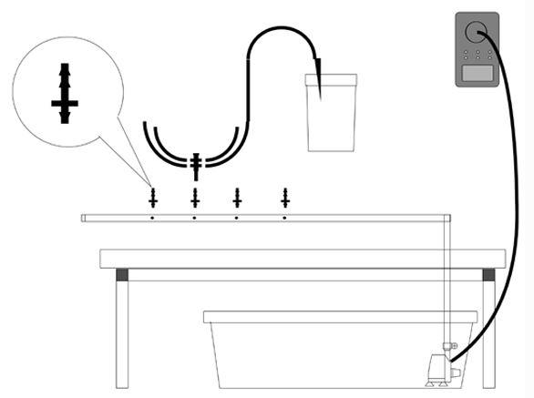 watersysteem