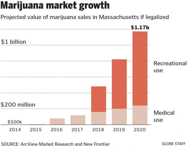 marijuanastats